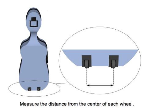 measurement_guide